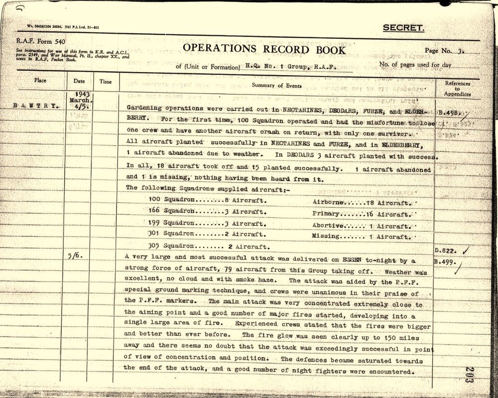 HQ No. 1 Group RAF Bawtry March 1943 Operations Record Book
